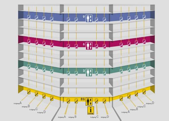 Übersicht zum Farbleitsystem im Hochhaus